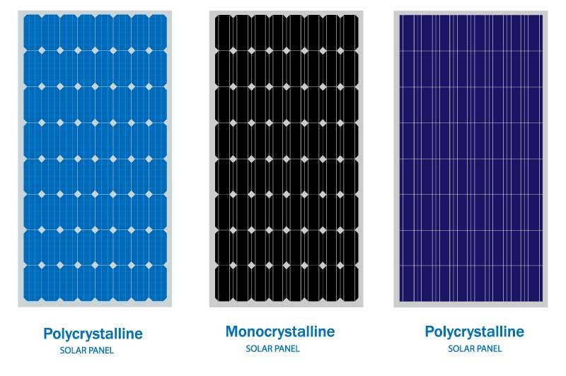 Solcelleløsninger